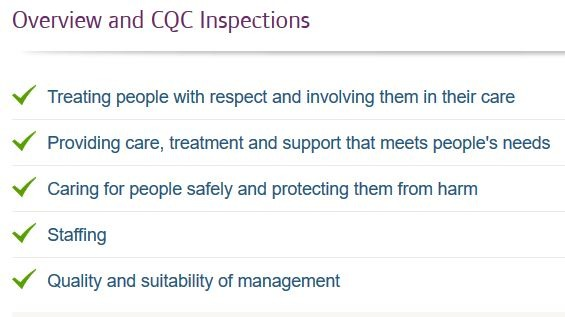CQC_Ratings_Maylands