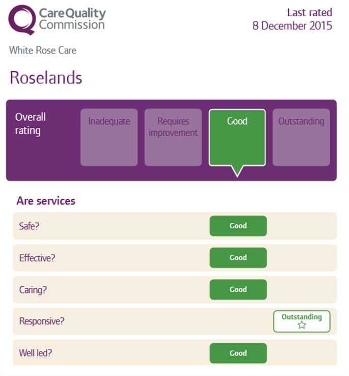 CQC_Ratings_Roselands